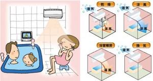 浴室乾燥機!!