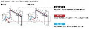 給排水一体型トイレ